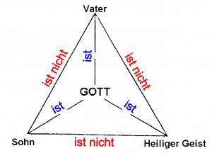 Dreieinigkeits-Dreieick